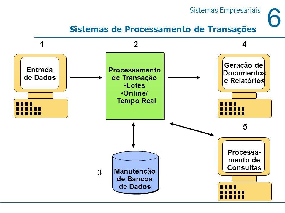 6 Sistemas Empresariais Sistemas de Processamento de Transações Manutenção de Bancos de Dados Processamento de Transação Lotes Online/ Tempo Real Proc