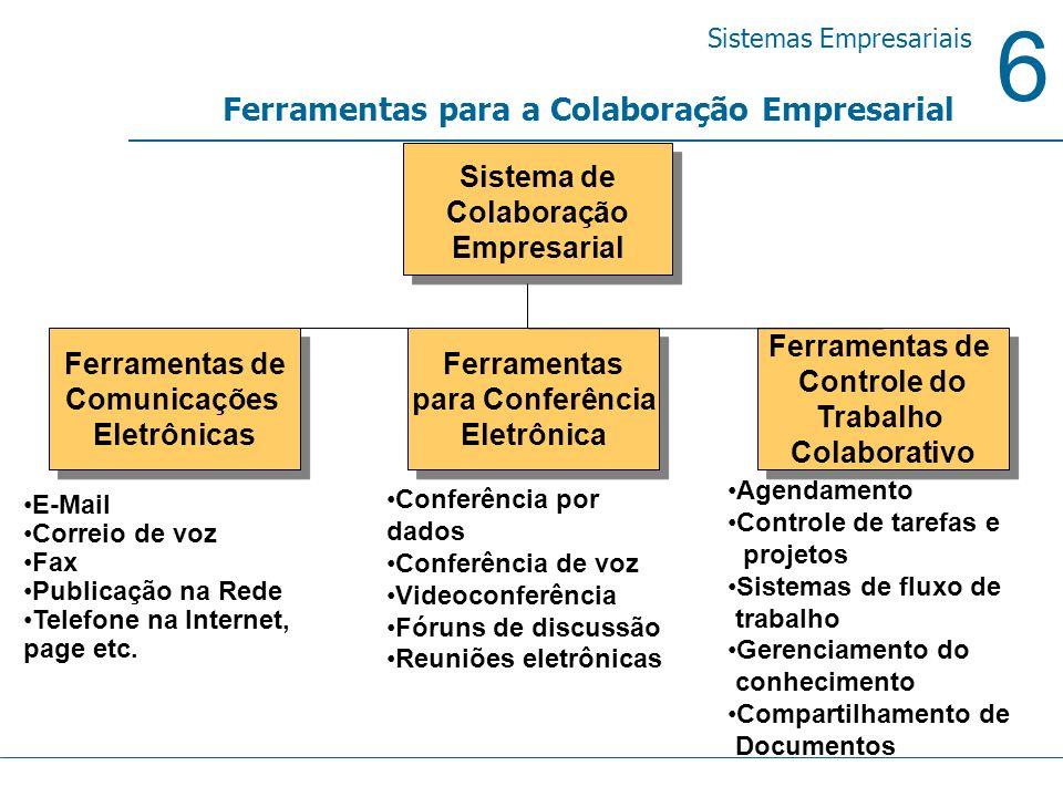 6 Sistemas Empresariais Ferramentas para a Colaboração Empresarial Sistema de Colaboração Empresarial Ferramentas de Comunicações Eletrônicas Ferramen
