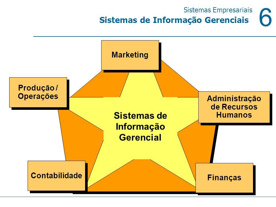 6 Sistemas Empresariais Sistemas de Informação Gerenciais Sistemas de Informação Gerencial Marketing Administração de Recursos Humanos Administração d