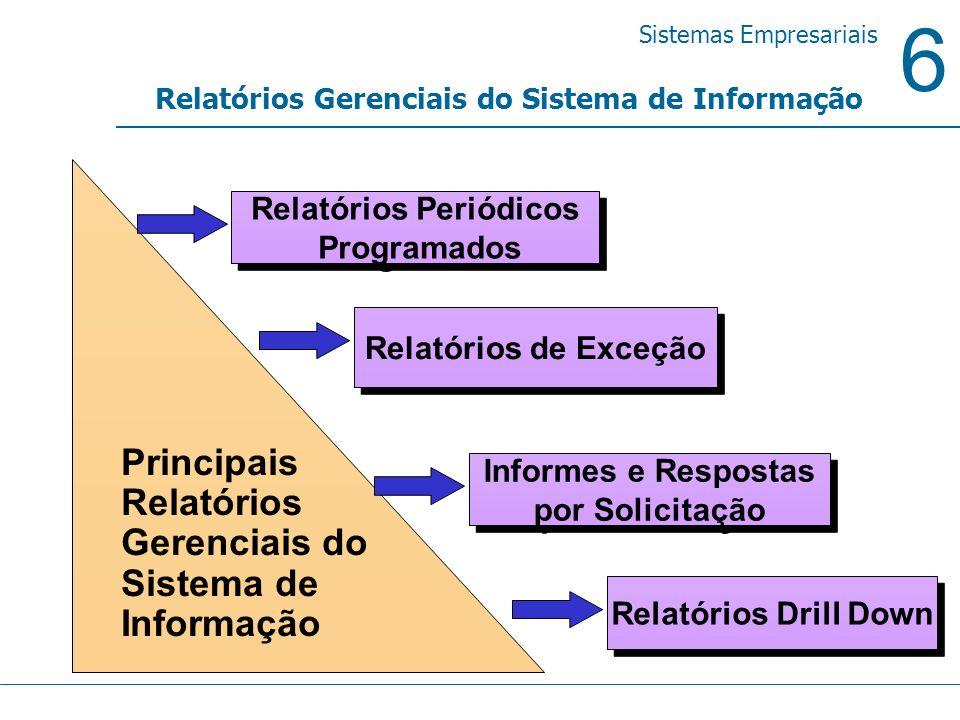 6 Sistemas Empresariais Relatórios Gerenciais do Sistema de Informação Relatórios Periódicos Programados Relatórios Periódicos Programados Relatórios