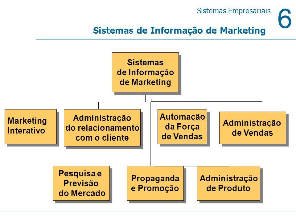 6 Sistemas Empresariais Sistemas de Informação de Marketing Marketing Interativo Automação da Força de Vendas Automação da Força de Vendas Administraç