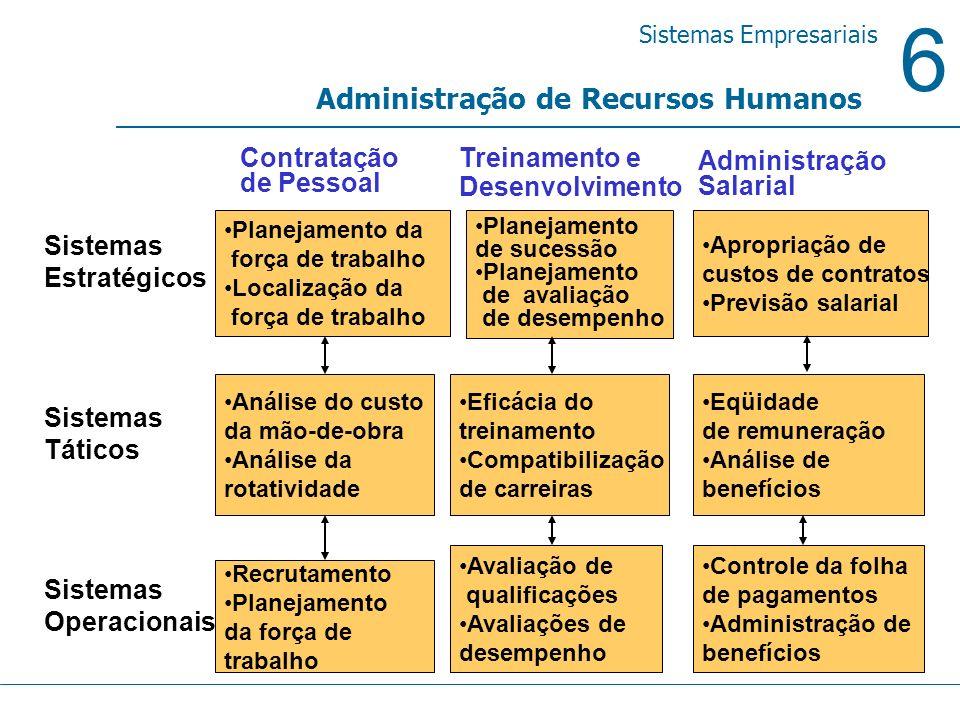 6 Sistemas Empresariais Administração de Recursos Humanos Planejamento da força de trabalho Localização da força de trabalho Análise do custo da mão-d