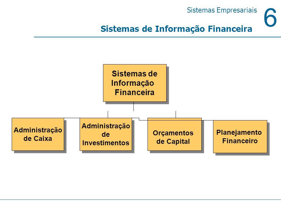 6 Sistemas Empresariais Sistemas de Informação Financeira Sistemas de Informação Financeira Sistemas de Informação Financeira Planejamento Financeiro