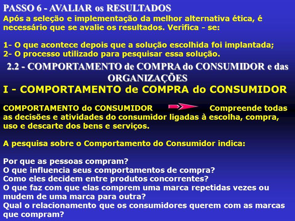 PROCESSO de DECISÃO de COMPRA do CONSUMIDOR É composto por cinco estágios: 1 - identificação da necessidade; 2 - busca da informação; 3 - Avaliação de alternativas; 4 - Compra; 5 - Avaliação pós-compra.