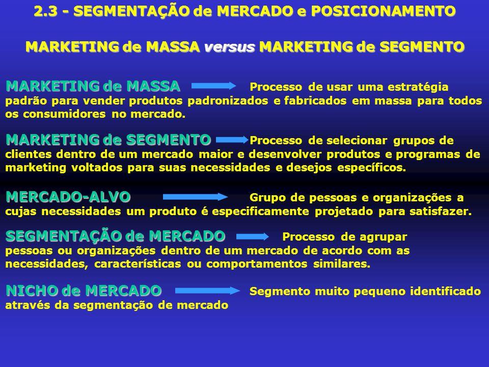 2.3 - SEGMENTAÇÃO de MERCADO e POSICIONAMENTO MARKETING de MASSA versus MARKETING de SEGMENTO MARKETING de MASSA MARKETING de MASSA Processo de usar u