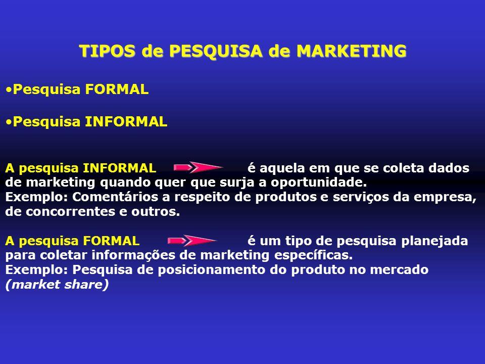 TIPOS de PESQUISA de MARKETING Pesquisa FORMAL Pesquisa INFORMAL A pesquisa INFORMALé aquela em que se coleta dados de marketing quando quer que surja