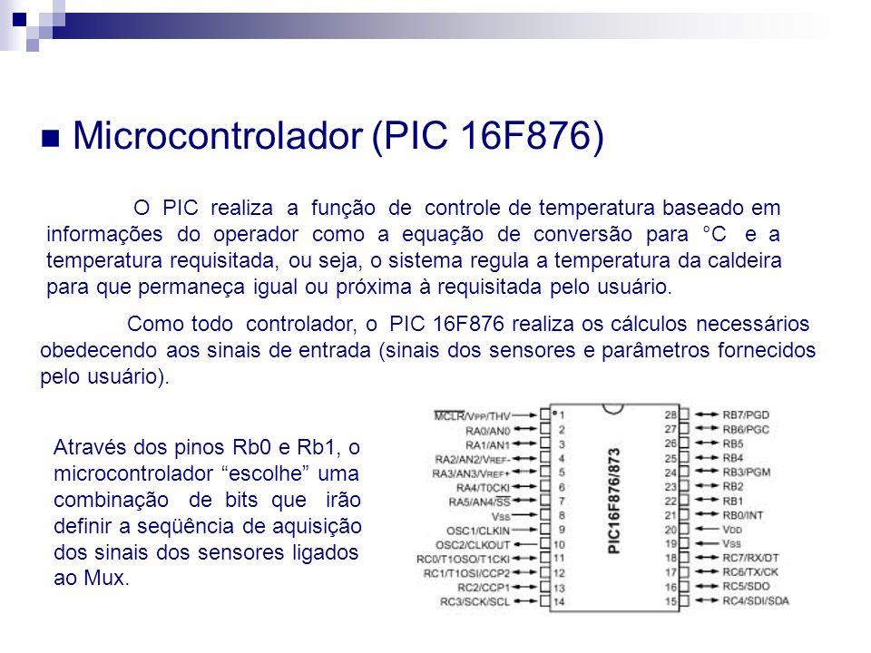 Microcontrolador (PIC 16F876) O PIC realiza a função de controle de temperatura baseado em informações do operador como a equação de conversão para °C