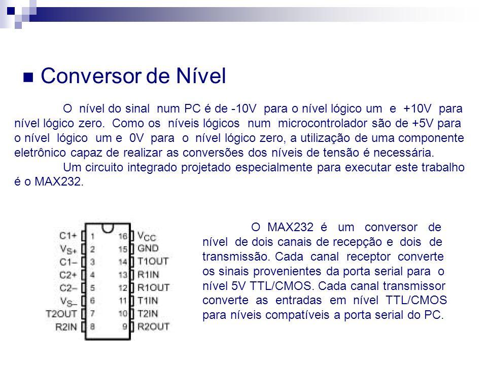 Conversor de Nível O nível do sinal num PC é de -10V para o nível lógico um e +10V para nível lógico zero. Como os níveis lógicos num microcontrolador