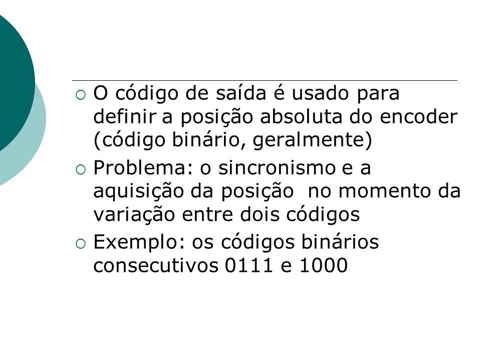 O código de saída é usado para definir a posição absoluta do encoder (código binário, geralmente) Problema: o sincronismo e a aquisição da posição no