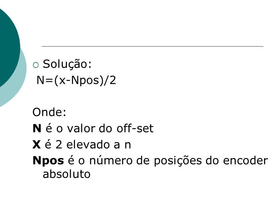 Solução: N=(x-Npos)/2 Onde: N é o valor do off-set X é 2 elevado a n Npos é o número de posições do encoder absoluto