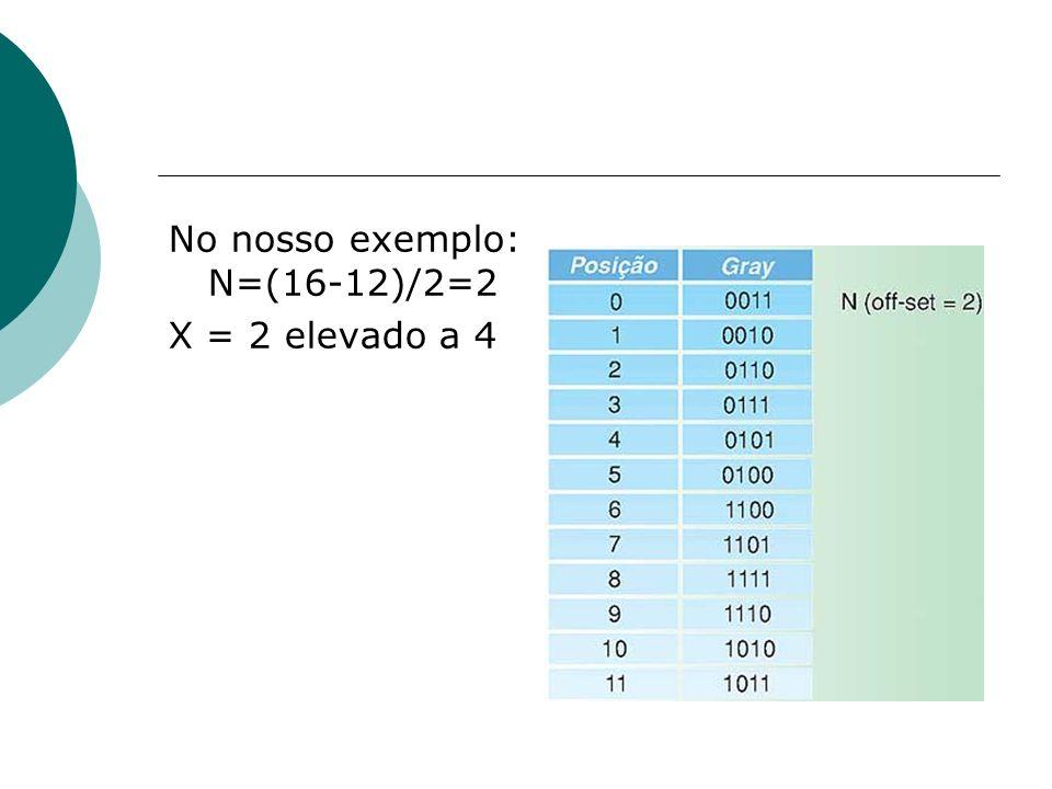 No nosso exemplo: N=(16-12)/2=2 X = 2 elevado a 4