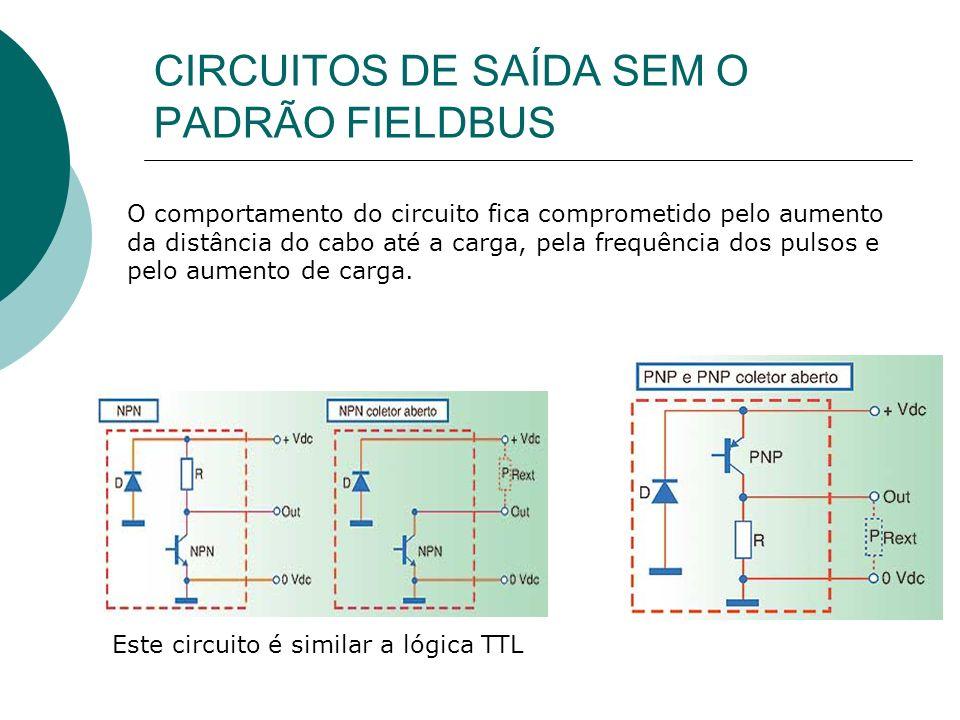 CIRCUITOS DE SAÍDA SEM O PADRÃO FIELDBUS O comportamento do circuito fica comprometido pelo aumento da distância do cabo até a carga, pela frequência