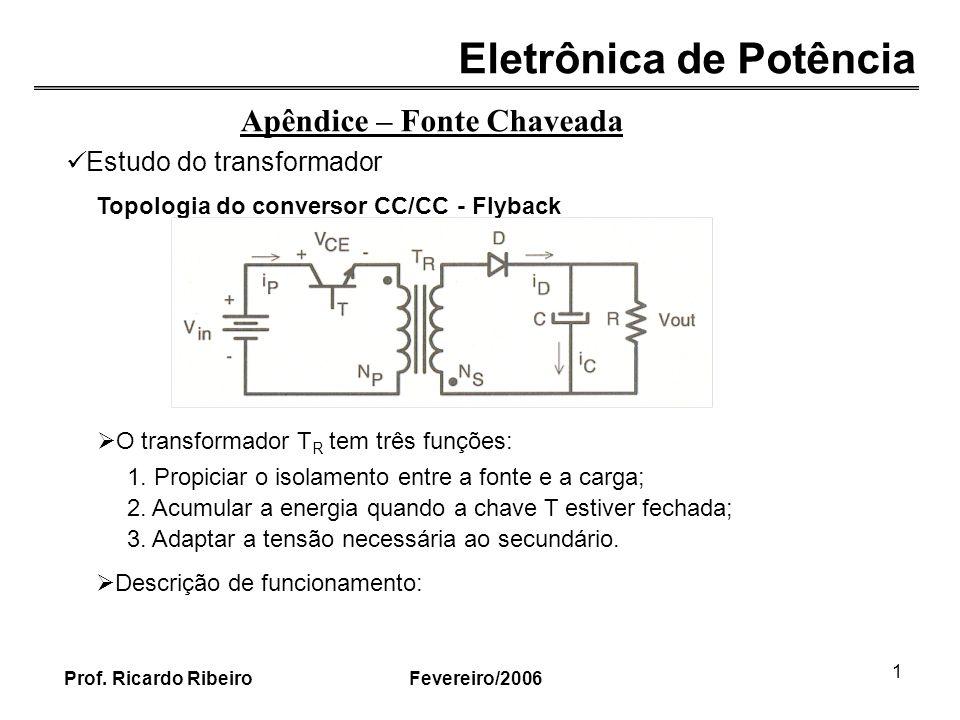 Eletrônica de Potência Fevereiro/2006Prof. Ricardo Ribeiro 1 Apêndice – Fonte Chaveada Estudo do transformador Topologia do conversor CC/CC - Flyback