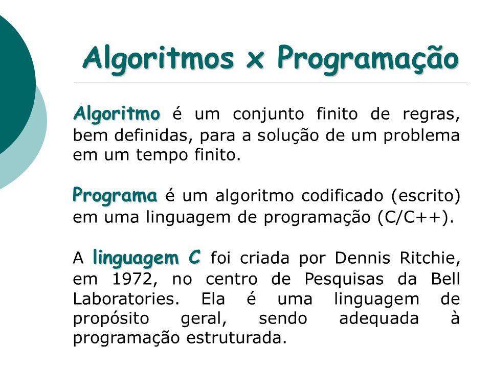 Algoritmos x Programação Algoritmo Algoritmo é um conjunto finito de regras, bem definidas, para a solução de um problema em um tempo finito. Programa