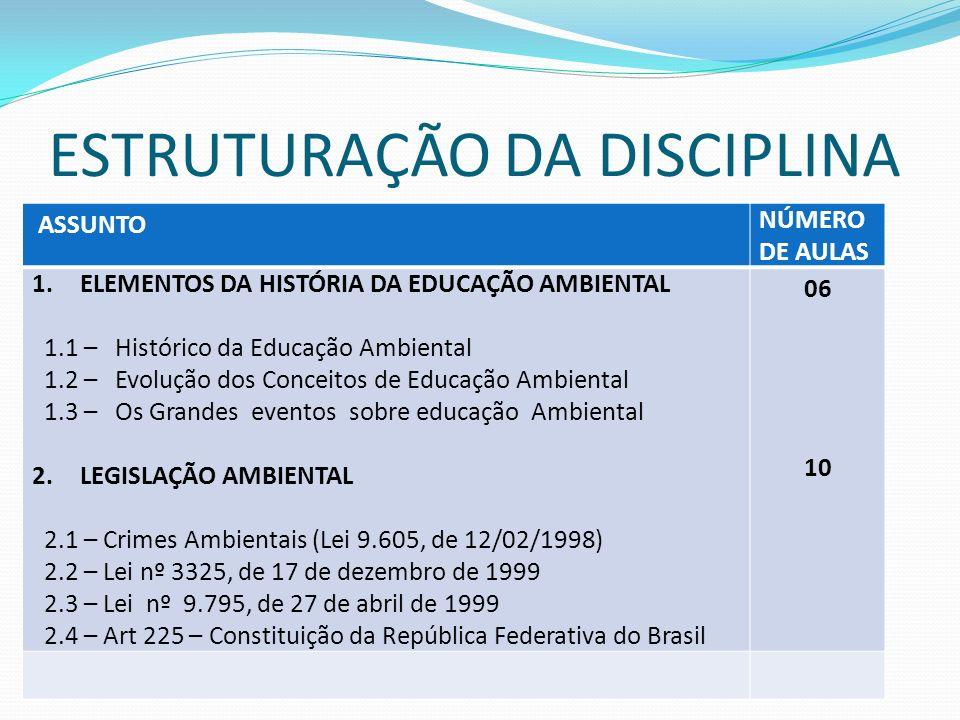 ESTRUTURAÇÃO DA DISCIPLINA ASSUNTO NÚMERO DE AULAS 3.