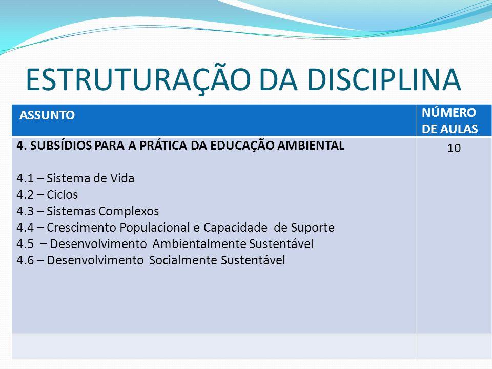 ESTRUTURAÇÃO DA DISCIPLINA ASSUNTO NÚMERO DE AULAS 5.