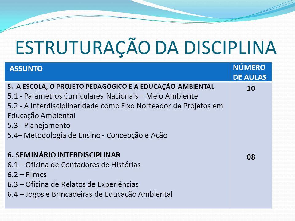 ESTRUTURAÇÃO DA DISCIPLINA ASSUNTO NÚMERO DE AULAS 5. A ESCOLA, O PROJETO PEDAGÓGICO E A EDUCAÇÃO AMBIENTAL 5.1 - Parâmetros Curriculares Nacionais –