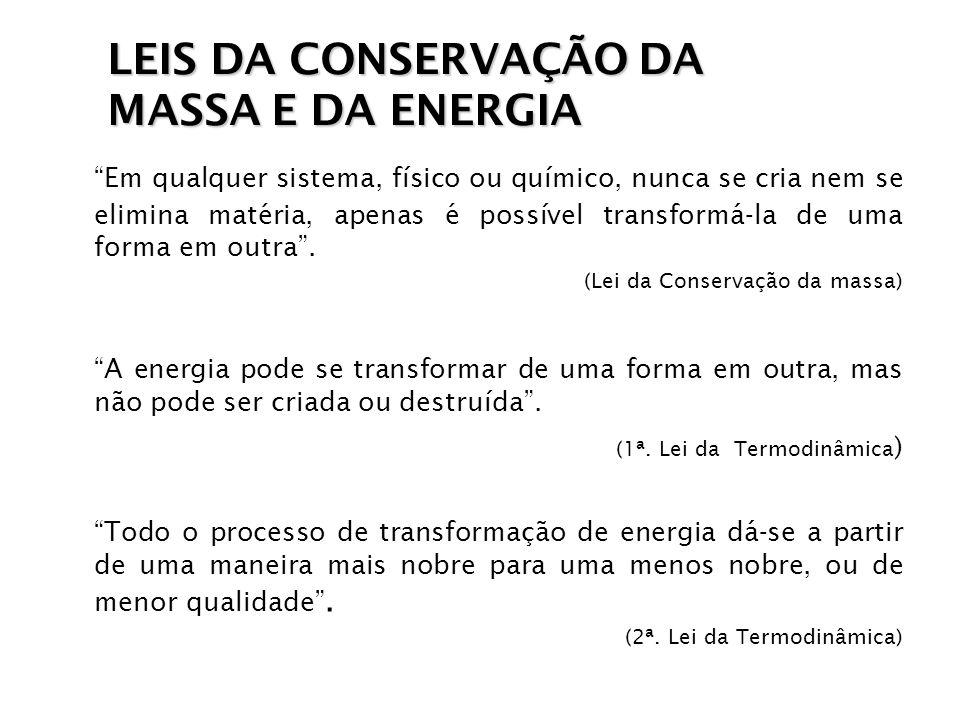 LEIS DA CONSERVAÇÃO DA MASSA E DA ENERGIA Em qualquer sistema, físico ou químico, nunca se cria nem se elimina matéria, apenas é possível transformá-l