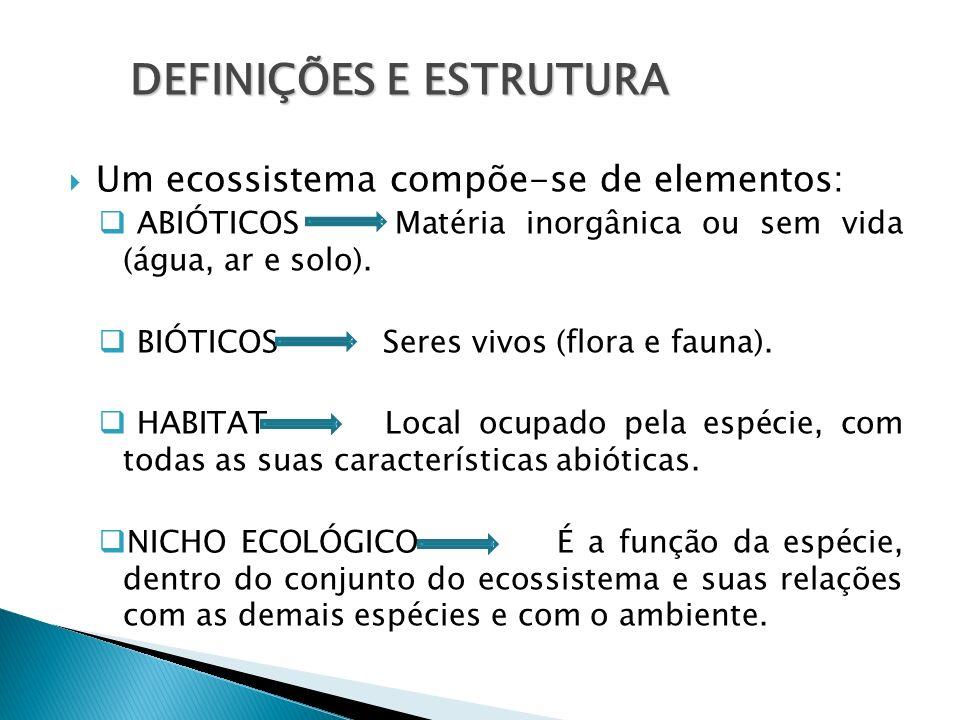 Um ecossistema compõe-se de elementos: ABIÓTICOS Matéria inorgânica ou sem vida (água, ar e solo). BIÓTICOS Seres vivos (flora e fauna). HABITAT Local