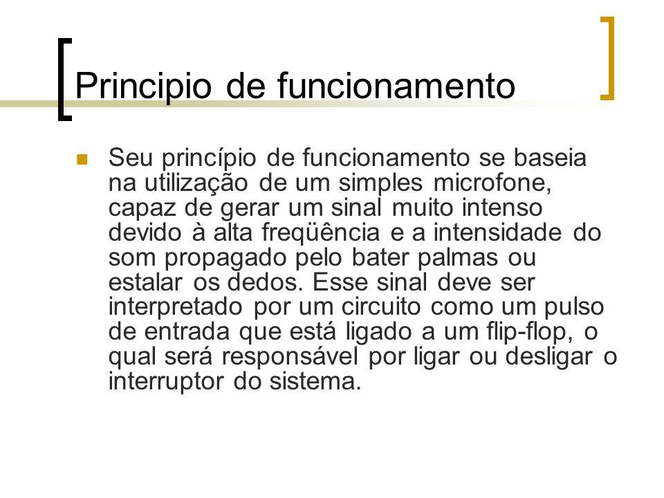 Principio de funcionamento Seu princípio de funcionamento se baseia na utilização de um simples microfone, capaz de gerar um sinal muito intenso devid