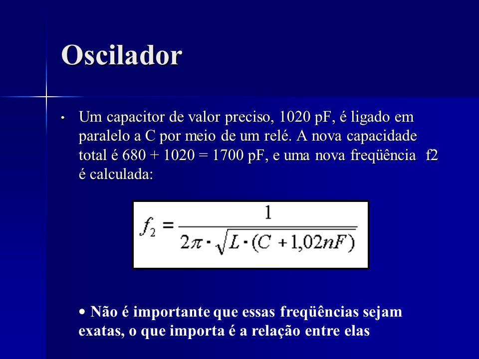 Oscilador Um capacitor de valor preciso, 1020 pF, é ligado em paralelo a C por meio de um relé. A nova capacidade total é 680 + 1020 = 1700 pF, e uma