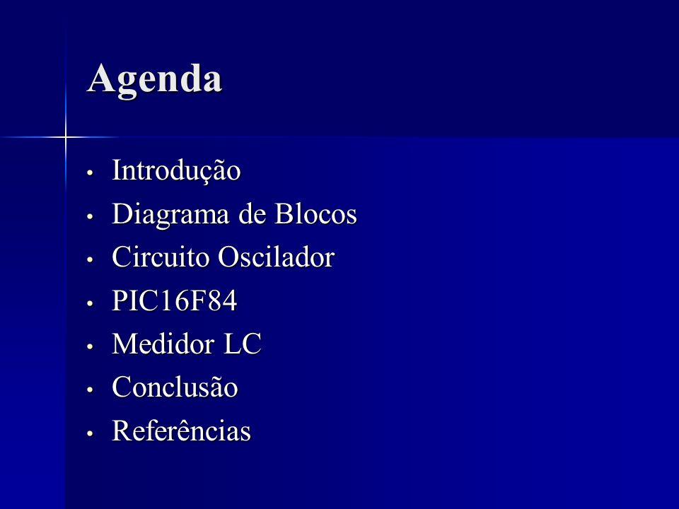 Agenda Introdução Introdução Diagrama de Blocos Diagrama de Blocos Circuito Oscilador Circuito Oscilador PIC16F84 PIC16F84 Medidor LC Medidor LC Concl