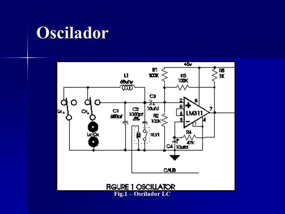 Oscilador Indutor de 68μH e Capacitor de 680pF, através da formula da freqüência de ressonância mostrada abaixo: Indutor de 68μH e Capacitor de 680pF, através da formula da freqüência de ressonância mostrada abaixo: temos: F 1 = 740 kHz Um aumento em L de 1 nH (0,001uH ) ou um aumento em C do 0,01 pF produzem uma mudança da freqüência de 5 hertz Um aumento em L de 1 nH (0,001uH ) ou um aumento em C do 0,01 pF produzem uma mudança da freqüência de 5 hertz