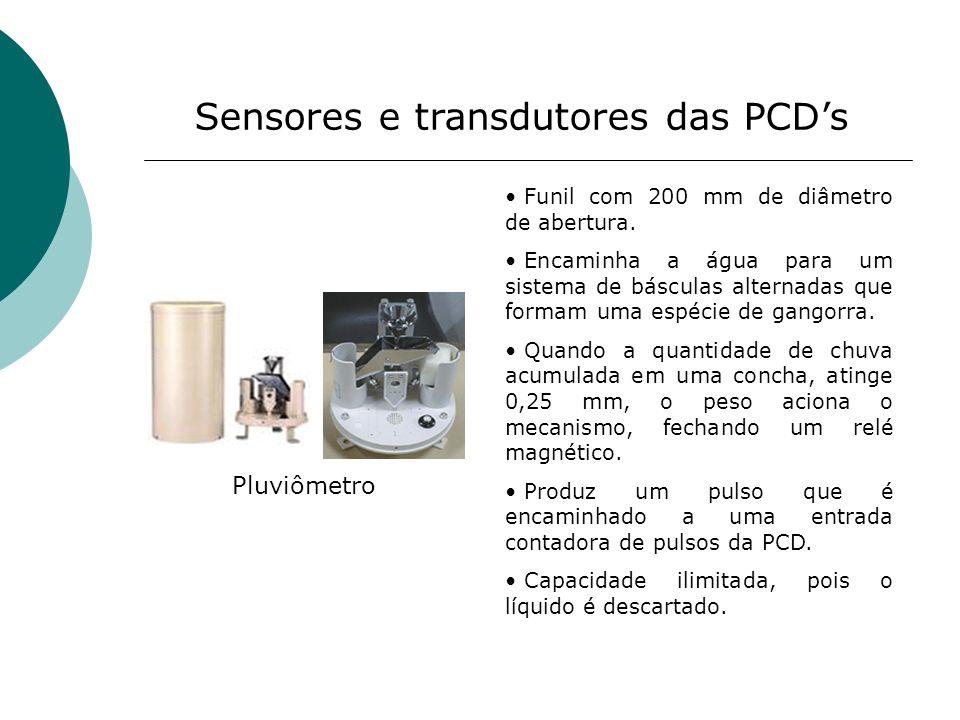 Sensores e transdutores das PCDs Pluviômetro Funil com 200 mm de diâmetro de abertura. Encaminha a água para um sistema de básculas alternadas que for