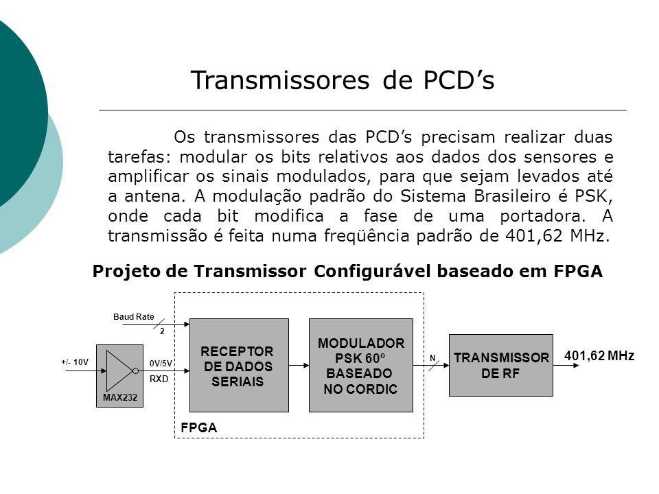 Transmissores de PCDs Os transmissores das PCDs precisam realizar duas tarefas: modular os bits relativos aos dados dos sensores e amplificar os sinai