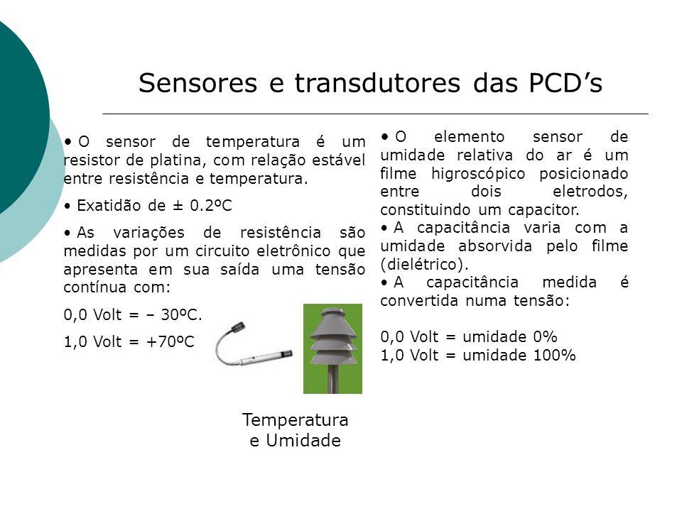 Sensores e transdutores das PCDs O sensor de temperatura é um resistor de platina, com relação estável entre resistência e temperatura. Exatidão de ±