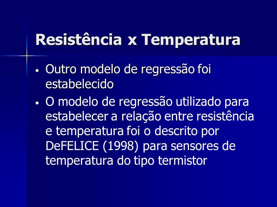 Resistência x Temperatura Outro modelo de regressão foi estabelecido Outro modelo de regressão foi estabelecido O modelo de regressão utilizado para e