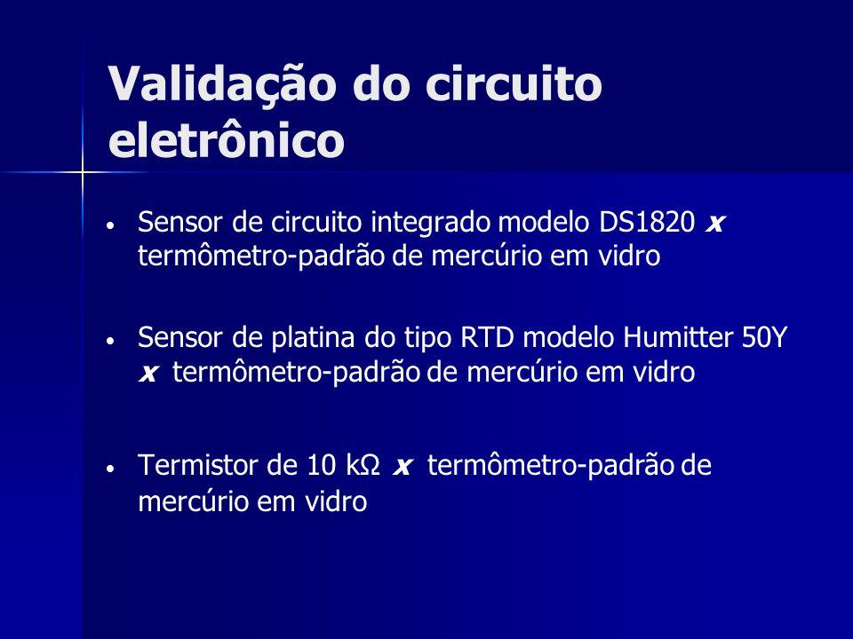 Validação do circuito eletrônico Sensor de circuito integrado modelo DS1820 x termômetro-padrão de mercúrio em vidro Sensor de platina do tipo RTD mod