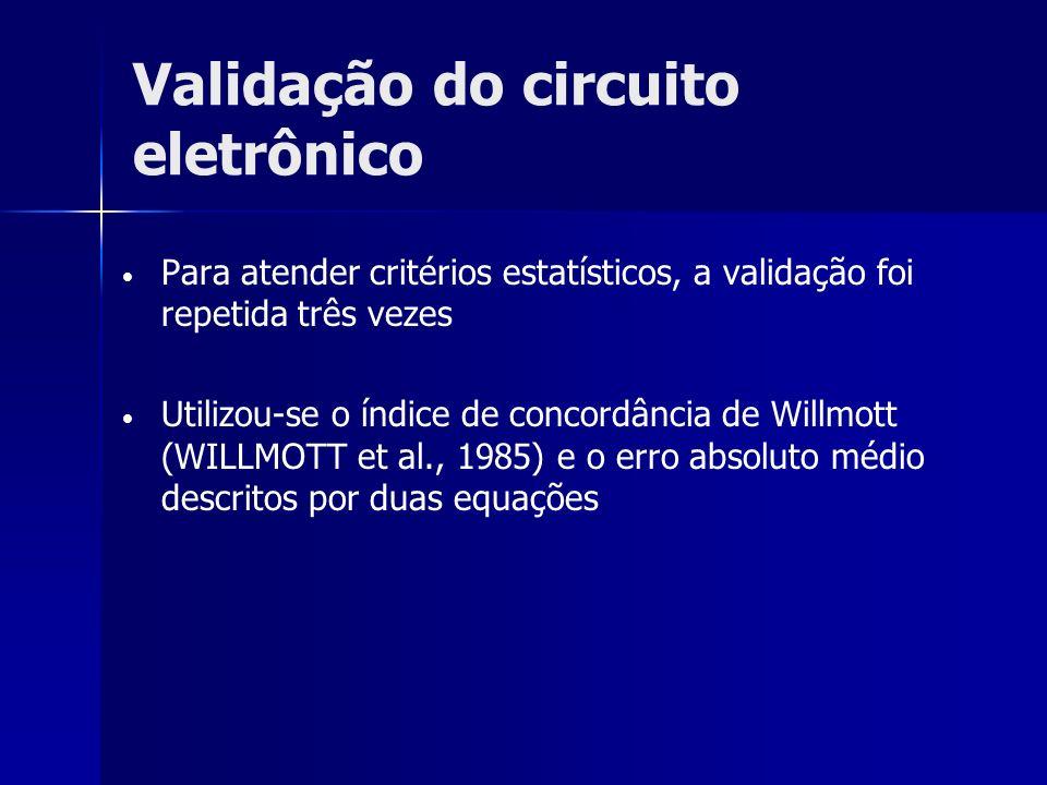 Validação do circuito eletrônico Para atender critérios estatísticos, a validação foi repetida três vezes Utilizou-se o índice de concordância de Will