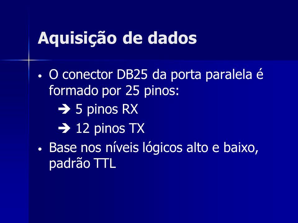 Aquisição de dados O conector DB25 da porta paralela é formado por 25 pinos: 5 pinos RX 12 pinos TX Base nos níveis lógicos alto e baixo, padrão TTL