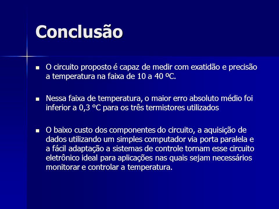 Conclusão O circuito proposto é capaz de medir com exatidão e precisão a temperatura na faixa de 10 a 40 ºC. Nessa faixa de temperatura, o maior erro