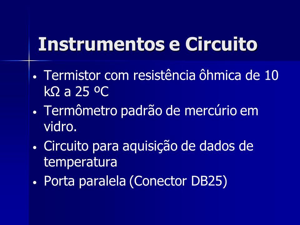 Instrumentos e Circuito Termistor com resistência ôhmica de 10 kΩ a 25 ºC Termômetro padrão de mercúrio em vidro. Circuito para aquisição de dados de