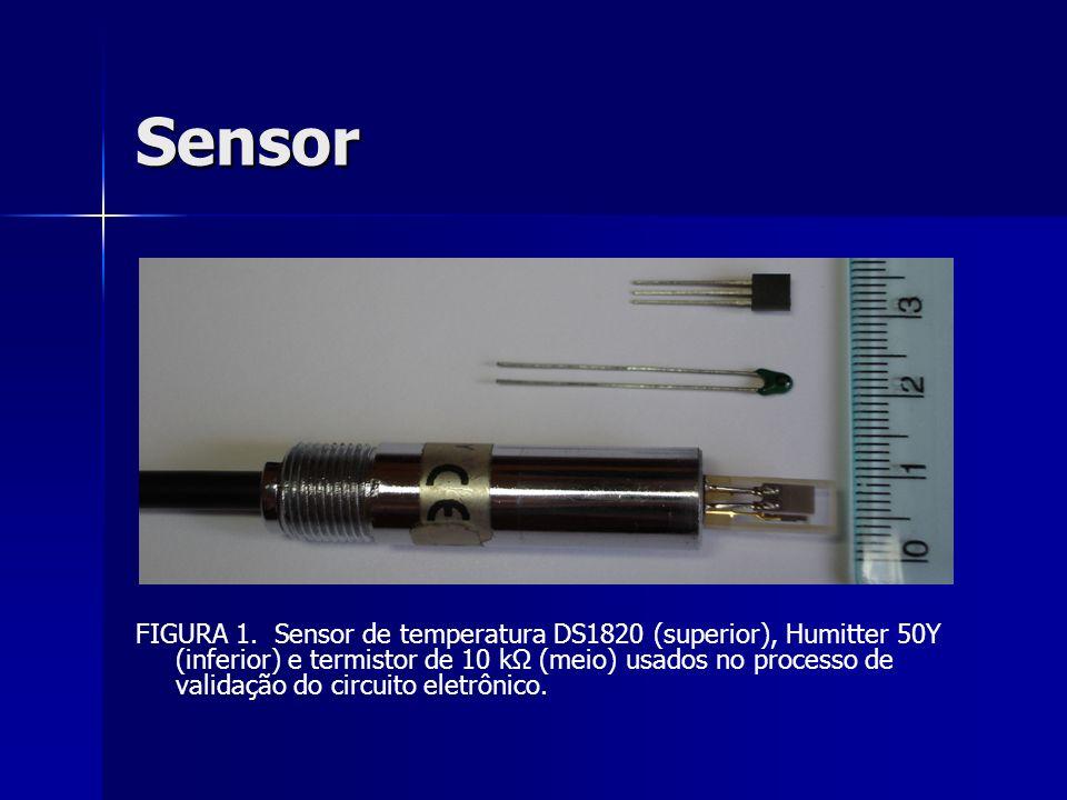 Sensor FIGURA 1. Sensor de temperatura DS1820 (superior), Humitter 50Y (inferior) e termistor de 10 kΩ (meio) usados no processo de validação do circu