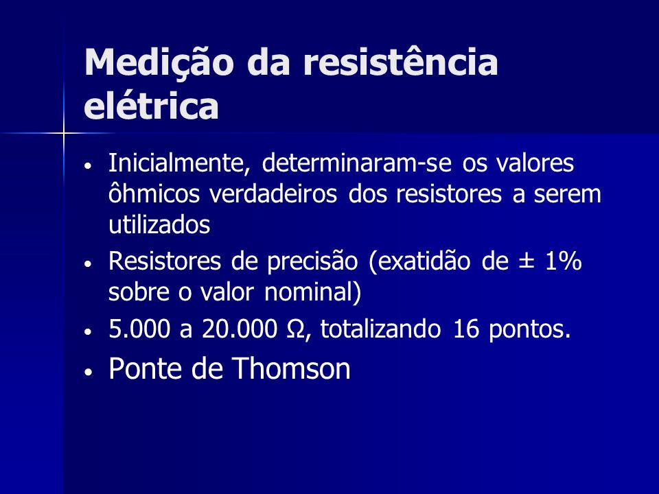 Medição da resistência elétrica Inicialmente, determinaram-se os valores ôhmicos verdadeiros dos resistores a serem utilizados Resistores de precisão