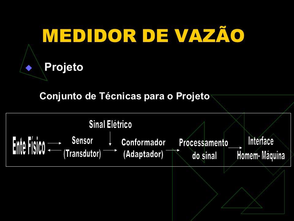 MEDIDOR DE VAZÃO Projeto Conjunto de Técnicas para o Projeto