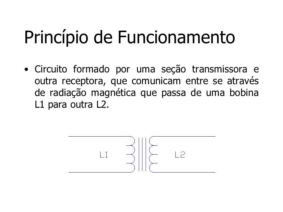 Princípio de Funcionamento Circuito formado por uma seção transmissora e outra receptora, que comunicam entre se através de radiação magnética que pas