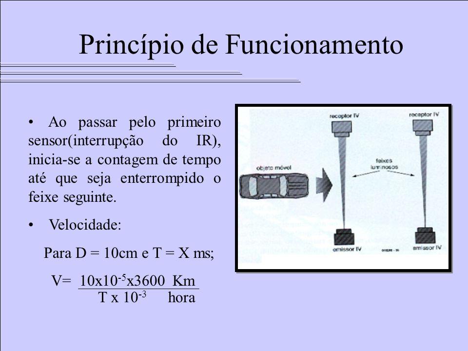Ao passar pelo primeiro sensor(interrupção do IR), inicia-se a contagem de tempo até que seja enterrompido o feixe seguinte. Velocidade: Para D = 10cm