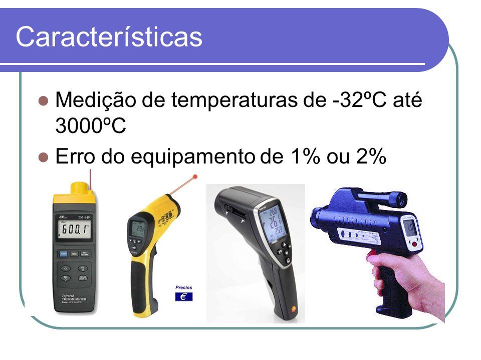 Características Medição de temperaturas de -32ºC até 3000ºC Erro do equipamento de 1% ou 2%