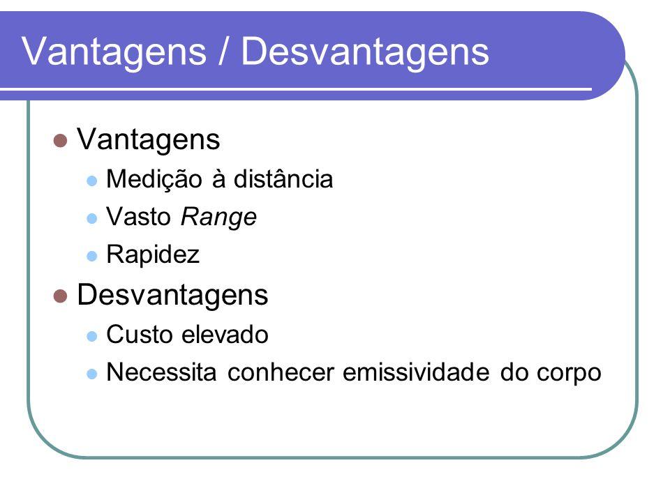 Vantagens / Desvantagens Vantagens Medição à distância Vasto Range Rapidez Desvantagens Custo elevado Necessita conhecer emissividade do corpo