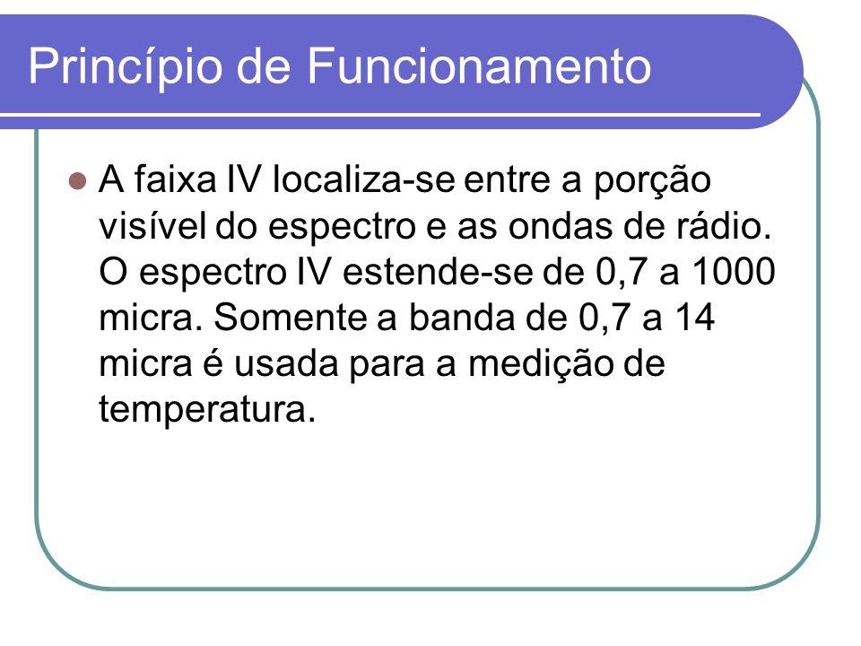 Princípio de Funcionamento A faixa IV localiza-se entre a porção visível do espectro e as ondas de rádio. O espectro IV estende-se de 0,7 a 1000 micra