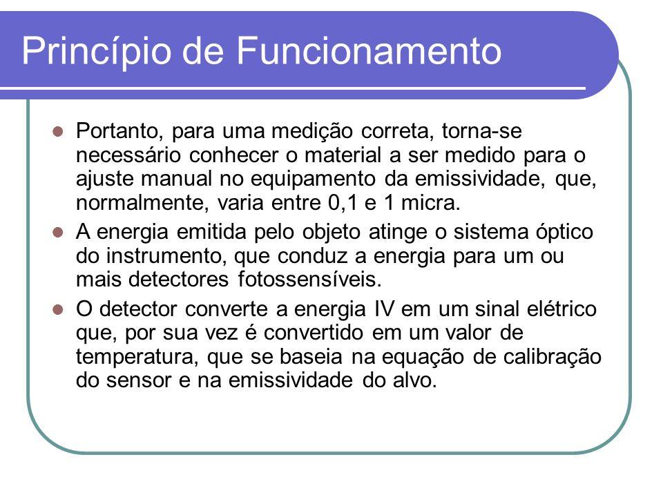 Princípio de Funcionamento Portanto, para uma medição correta, torna-se necessário conhecer o material a ser medido para o ajuste manual no equipament