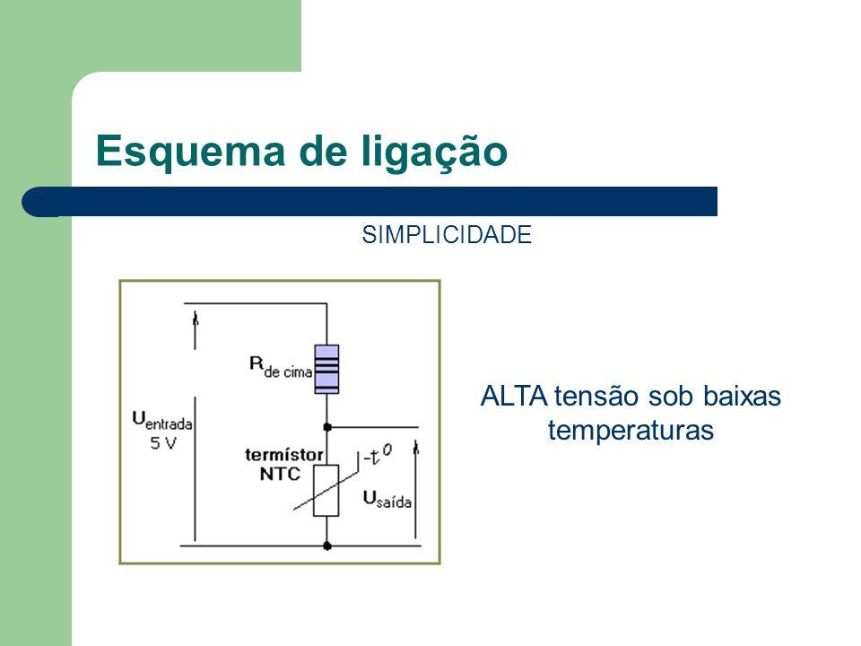 Esquema de ligação SIMPLICIDADE ALTA tensão sob baixas temperaturas