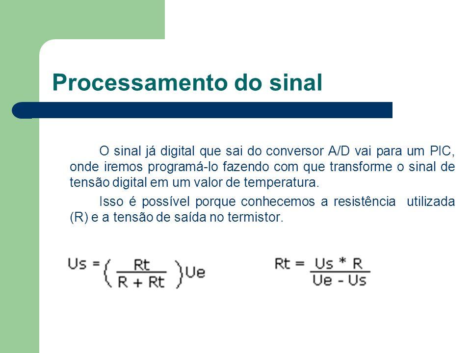 Processamento do sinal O sinal já digital que sai do conversor A/D vai para um PIC, onde iremos programá-lo fazendo com que transforme o sinal de tens