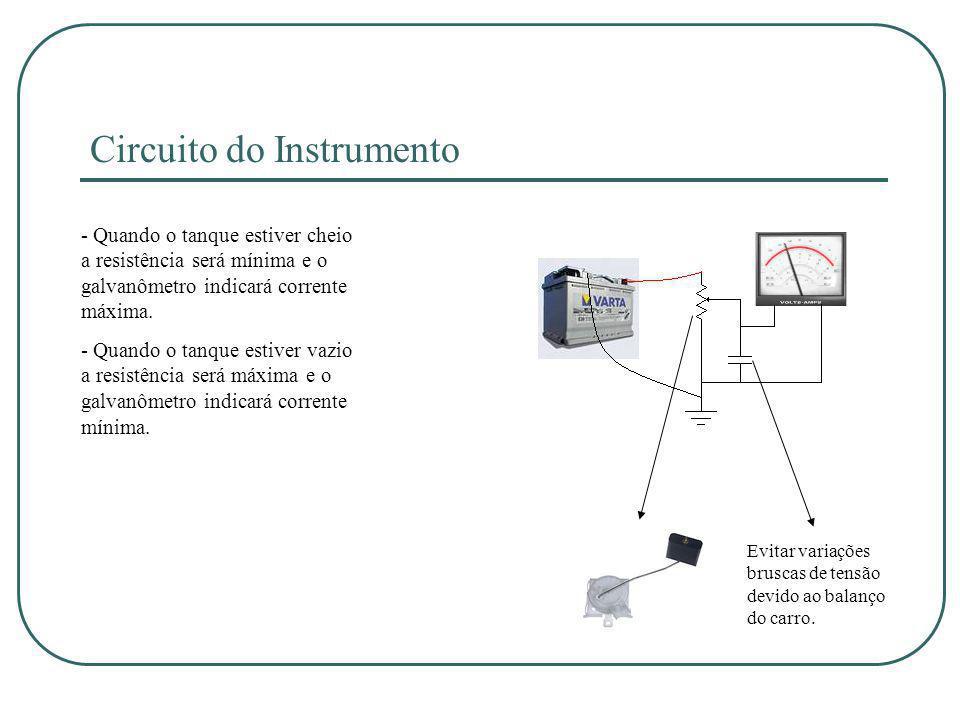 Melhoria do Instrumento SensorConformador Processamento De Sinais Ente Físico PIC Interface