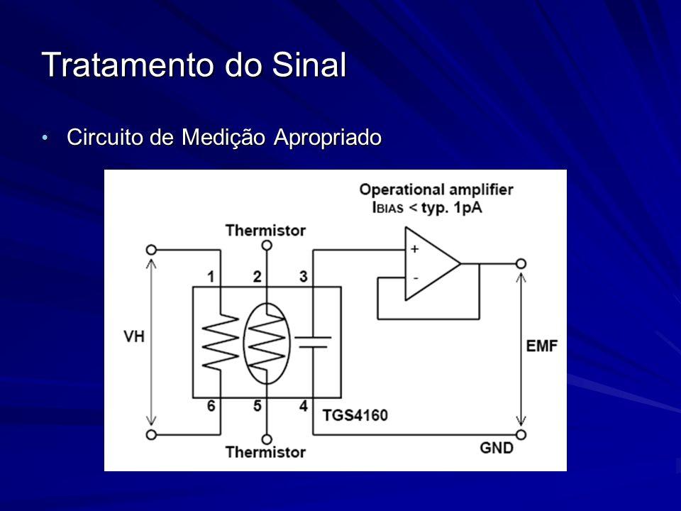 Tratamento do Sinal Circuito de Medição Apropriado Circuito de Medição Apropriado