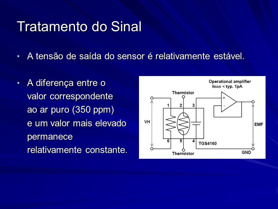 Tratamento do Sinal A tensão de saída do sensor é relativamente estável. A tensão de saída do sensor é relativamente estável. A diferença entre o A di